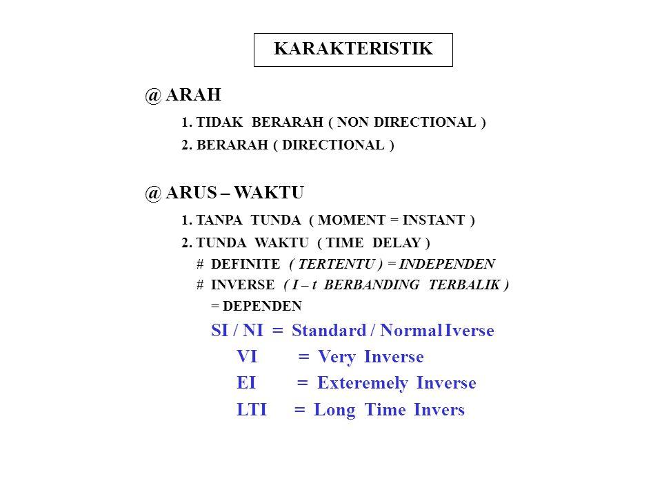 KARAKTERISTIK @ ARAH 1. TIDAK BERARAH ( NON DIRECTIONAL ) 2. BERARAH ( DIRECTIONAL ) @ ARUS – WAKTU 1. TANPA TUNDA ( MOMENT = INSTANT ) 2. TUNDA WAKTU