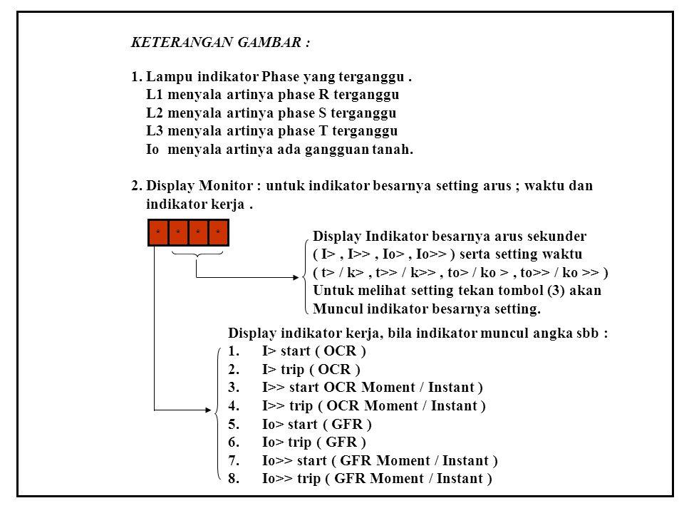 KETERANGAN GAMBAR : 1. Lampu indikator Phase yang terganggu. L1 menyala artinya phase R terganggu L2 menyala artinya phase S terganggu L3 menyala arti