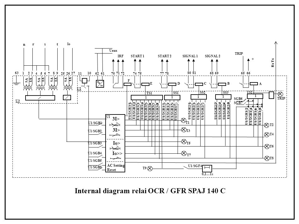 Internal diagram relai OCR / GFR SPAJ 140 C