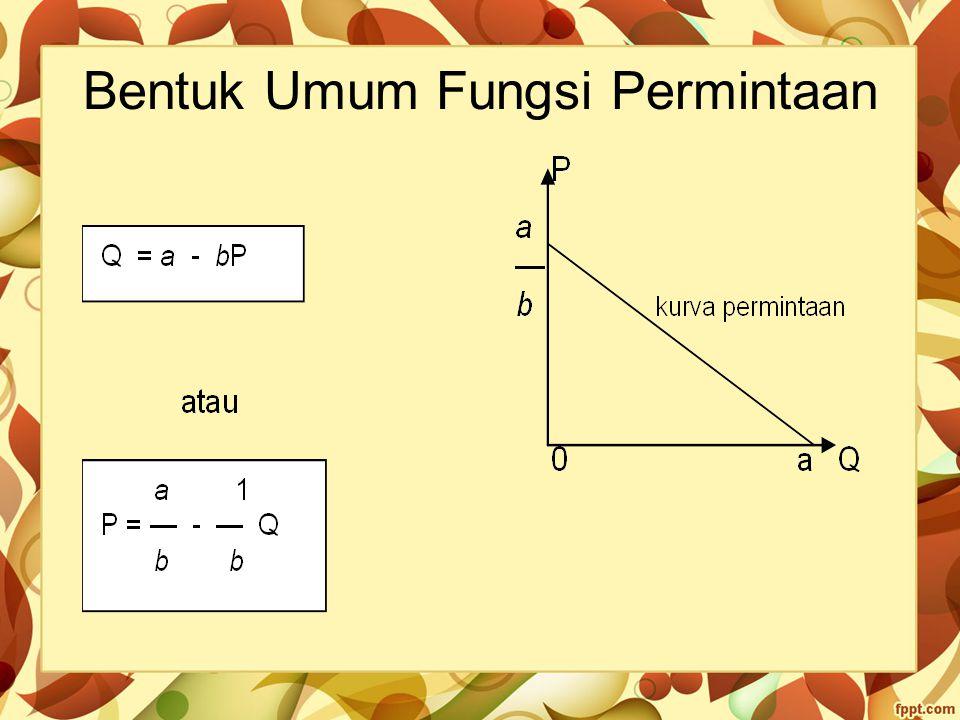 Fungsi Permintaan Dalam bentuk persamaan di atas terlihat bahwa variabel P (price, harga) dan variabel Q (quantity, jumlah) mempunyai tanda yang berlawanan, yang mencerminkan hukum permintaan.