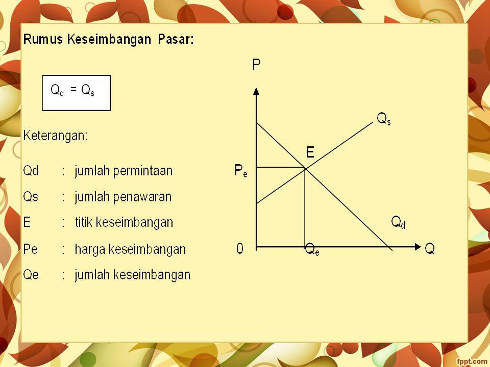 Soal 1 Fungsi permintaan suatu barang ditunjukkan oleh persamaan P = 15 – Q.