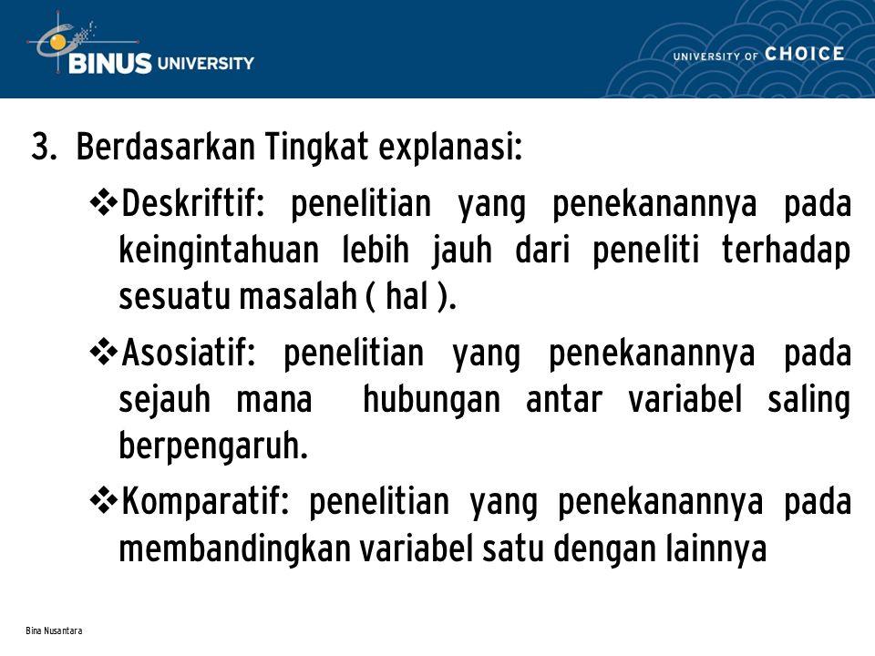 Bina Nusantara  B erdasarkan Metodanya : SS urvey: penelitian yang dilakukan dengan mengambil langsung data dari populasi.