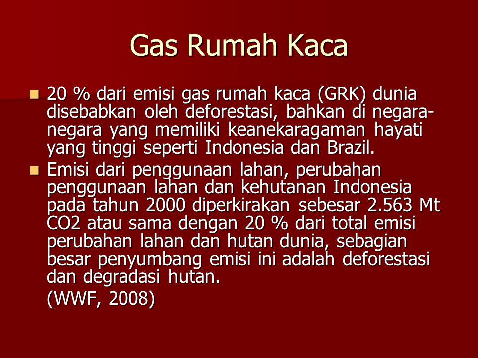 Gas Rumah Kaca 20 % dari emisi gas rumah kaca (GRK) dunia disebabkan oleh deforestasi, bahkan di negara- negara yang memiliki keanekaragaman hayati ya