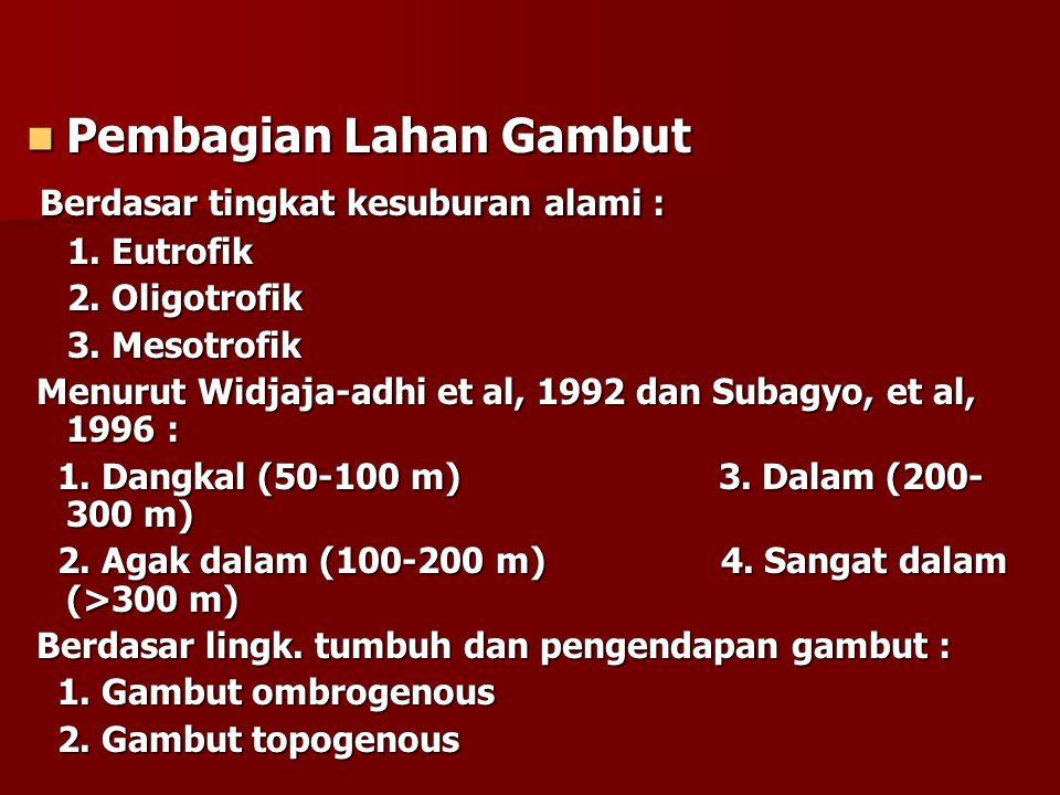 SIFAT LAHAN GAMBUT - Sifat inheren paling penting dari tanah gambut tropis : 1.