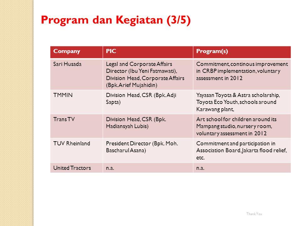 Thank You CompanyPICProgram(s) Sari HusadaLegal and Corporate Affairs Director (Ibu Yeni Fatmawati), Division Head, Corporate Affairs (Bpk. Arief Muja