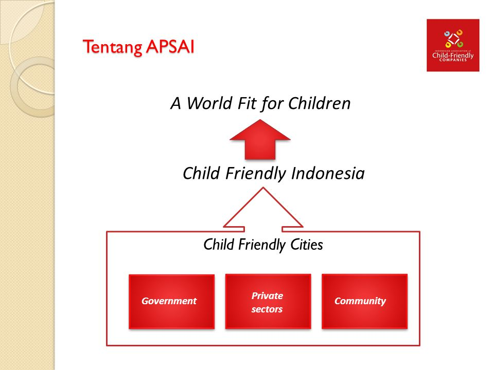 A World Fit for Children Child Friendly Indonesia Child Friendly Cities Government Private sectors Community Tentang APSAI