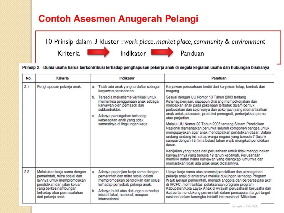 Contoh Asesmen Anugerah Pelangi 10 Prinsip dalam 3 kluster : work place, market place, community & environment KriteriaPanduanIndikator Sample of P&K