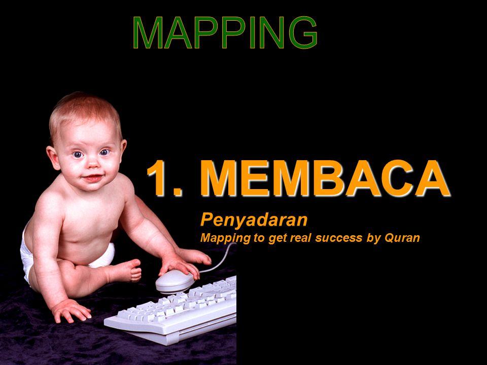 1. MEMBACA Penyadaran Mapping to get real success by Quran