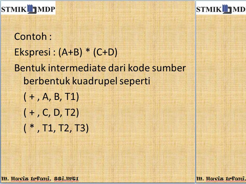 Contoh : Ekspresi : (A+B) * (C+D) Bentuk intermediate dari kode sumber berbentuk kuadrupel seperti ( +, A, B, T1) ( +, C, D, T2) ( *, T1, T2, T3)