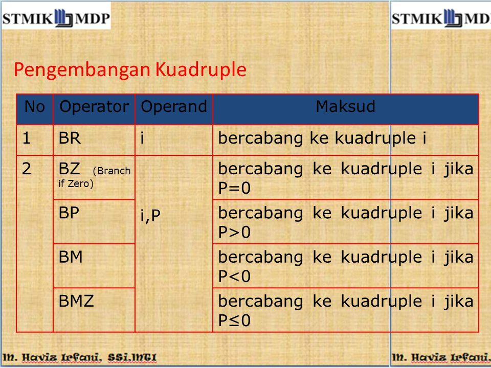 Pengembangan Kuadruple NoOperatorOperandMaksud 1BRibercabang ke kuadruple i 2BZ (Branch if Zero) i,P bercabang ke kuadruple i jika P=0 BPbercabang ke
