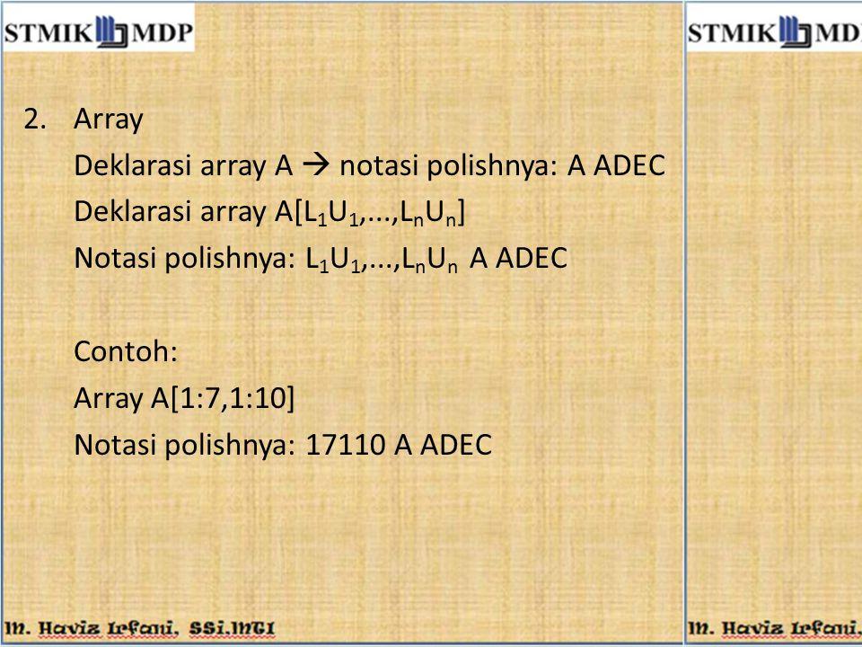 2.Array Deklarasi array A  notasi polishnya: A ADEC Deklarasi array A[L 1 U 1,...,L n U n ] Notasi polishnya: L 1 U 1,...,L n U n A ADEC Contoh: Arra