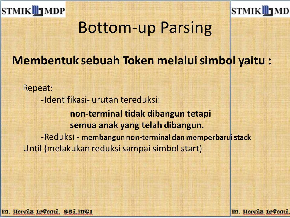 Bottom-up Parsing Membentuk sebuah Token melalui simbol yaitu : Repeat: -Identifikasi- urutan tereduksi: non-terminal tidak dibangun tetapi semua anak