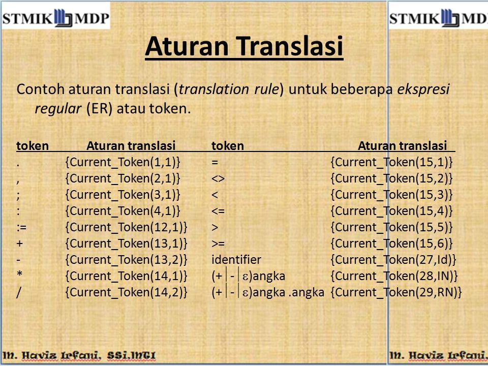 Aturan Translasi Contoh aturan translasi (translation rule) untuk beberapa ekspresi regular (ER) atau token. token Aturan translasitokenAturan transla