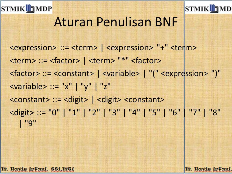 Aturan Penulisan BNF ::= |