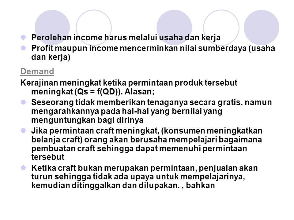 Perolehan income harus melalui usaha dan kerja Profit maupun income mencerminkan nilai sumberdaya (usaha dan kerja) Demand Kerajinan meningkat ketika