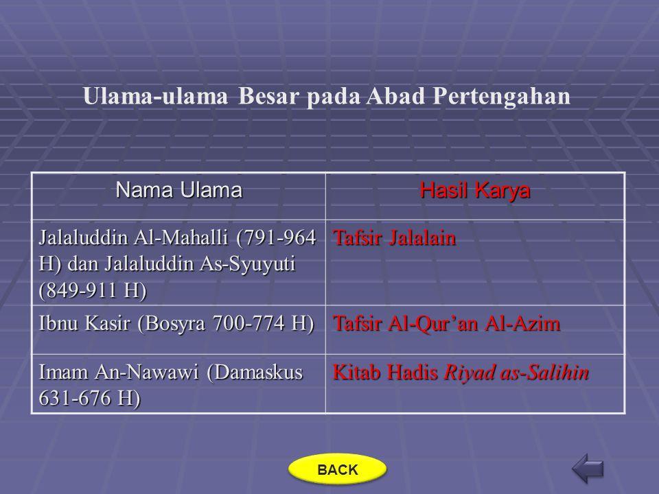 Di Mesir : Ketika Dinasti Maluk berkuasa (1250-1517 M), telah muncul ulama-ulama besar seperti:  Ibnu Hajar Al-Asqalani (1372-1449M) Buku hasil karyanya: Fath Al-Bari fi Syarh Al- Bukhari dan Bulug Al-Maram Min Adillah Al-Ahkam.