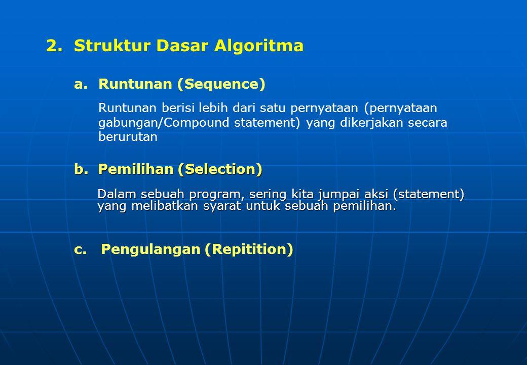 a.Judul Adalah bagian yang terdiri atas nama program dan penjelasan (spesifikasi) tentang program tersebut. Nama program sebaiknya menrepresentasikan