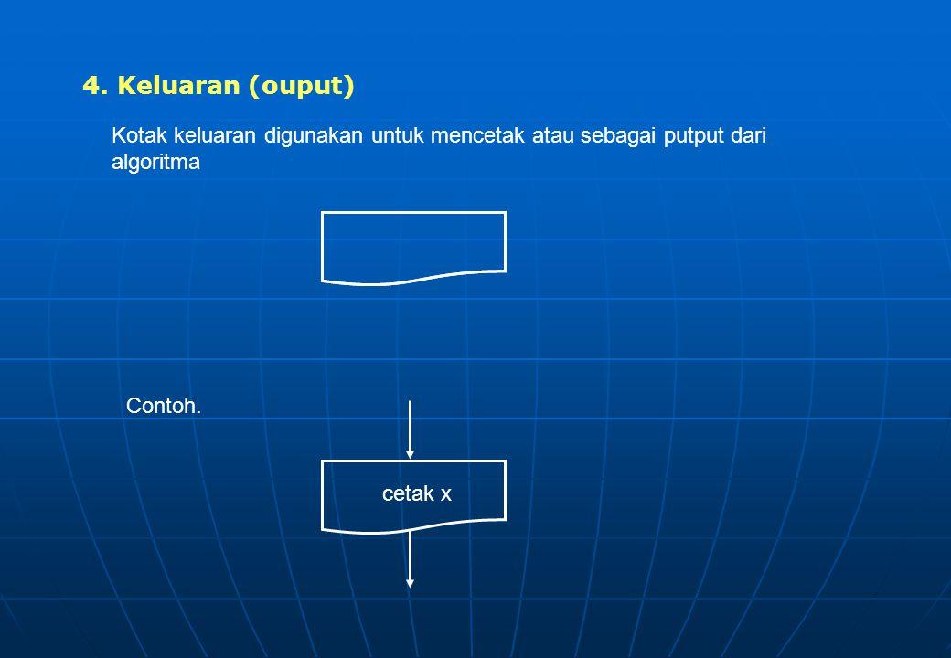 Kotak penugasan : untuk melakukan perhitungan matematis yang hasilnya diberikan pada suatu variabel x  2 x  a + b 3. Kotak Penugasan