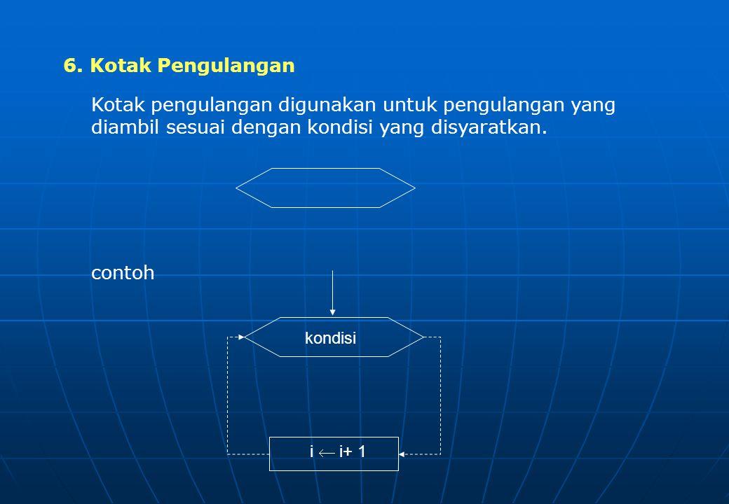 5. Kotak Keputusan Kotak keputusan digunakan untuk memutuskan arah atau percabangan yang diambil sesuai dengan kondisi yang disyaratkan. contoh kondis