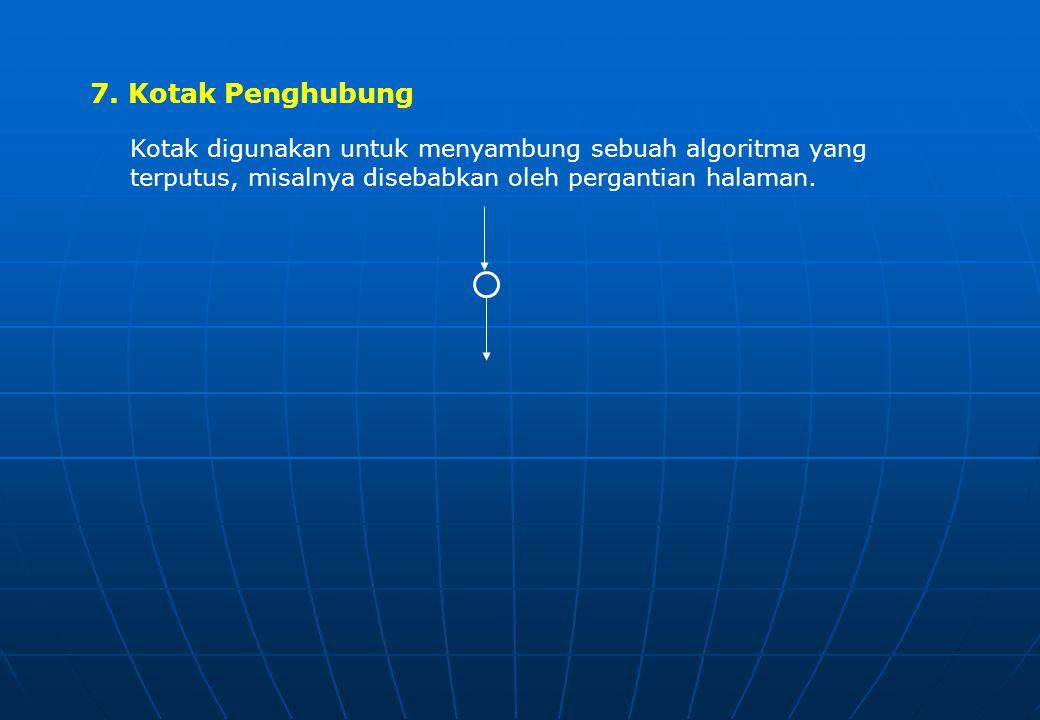 6. Kotak Pengulangan Kotak pengulangan digunakan untuk pengulangan yang diambil sesuai dengan kondisi yang disyaratkan. contoh kondisi i  i+ 1