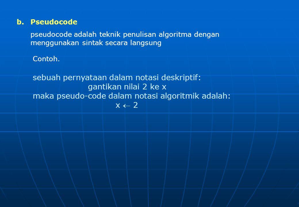 7. Kotak Penghubung Kotak digunakan untuk menyambung sebuah algoritma yang terputus, misalnya disebabkan oleh pergantian halaman.