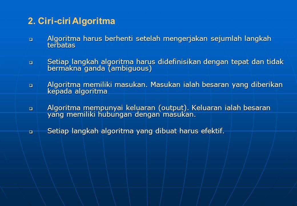  Algoritma harus berhenti setelah mengerjakan sejumlah langkah terbatas  Setiap langkah algoritma harus didefinisikan dengan tepat dan tidak bermakna ganda (ambiguous)  Algoritma memiliki masukan.
