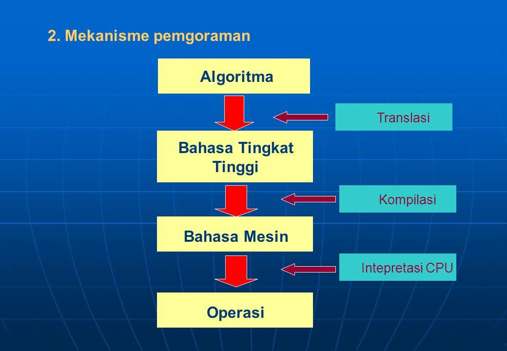 Algoritma + struktur data (bahasa pemograman ) = pemograman Pemograman 1. Pengertian Pemograman
