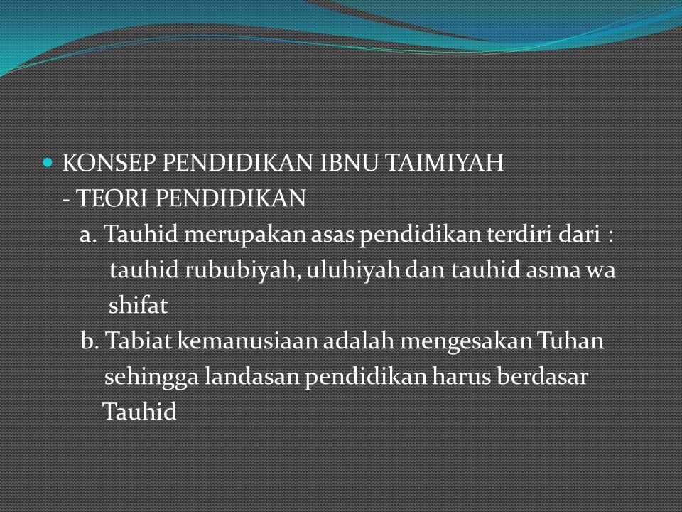Kelahiran dan perkembangan Ibnu Taimiyyah Beliau lahir pada tanggal 12 Rabi'ul Awwal 661 Hijriah di Haran. Ketika berumur 7 tahun, beliau berpindah ke