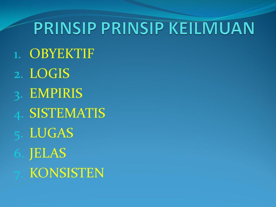1. OBYEKTIF 2. LOGIS 3. EMPIRIS 4. SISTEMATIS 5. LUGAS 6. JELAS 7. KONSISTEN