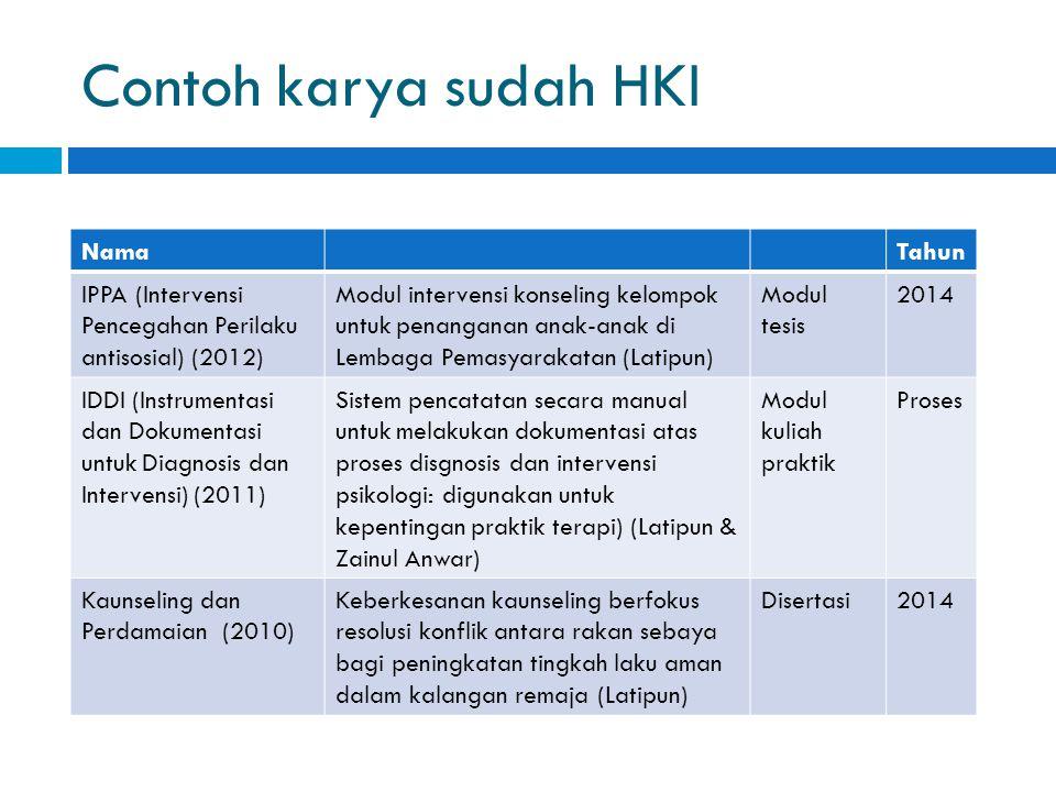 Beberapa karya yang sudah HKI Nama Meningkatkan keterampilan memperkenalkan diri anak borderline melalui modeling (2013) CD modul penanganan anak yang bondeline: mengajarkan mengenalkan diri (Niken FP, Riski Sovayunanto, Diah Karmiyati, Diana Savistri, Latipun, M Nuruddin Janky, Rico Irvanto, Zainul Anwar) Modul skripsi 2014 Konseling berfokus resolusi konflik antar sebaya: dari perselisihan ke perdamaian di kalangan remaja (2013) Modul intervensi Konseling Resolusi Konflik antar teman sebaya untuk remaja (Latipun) Modul disertasi 2014 DLL (persiapan)