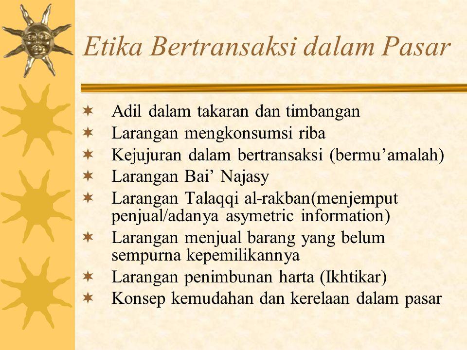 Etika Bertransaksi dalam Pasar  Adil dalam takaran dan timbangan  Larangan mengkonsumsi riba  Kejujuran dalam bertransaksi (bermu'amalah)  Laranga
