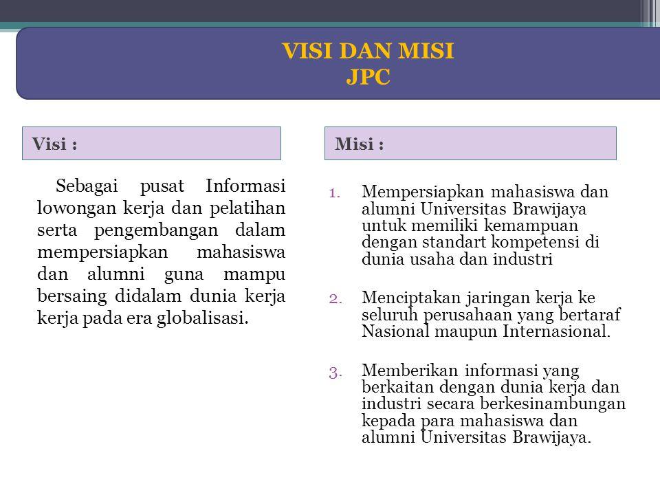 Visi :Misi : Sebagai pusat Informasi lowongan kerja dan pelatihan serta pengembangan dalam mempersiapkan mahasiswa dan alumni guna mampu bersaing dida