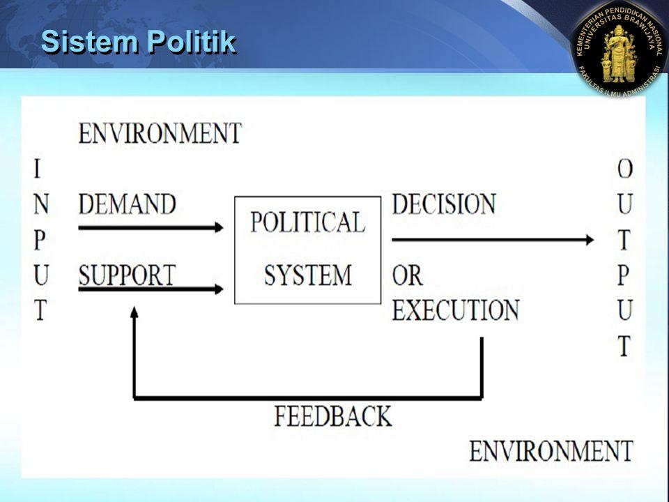 LOGO Sistem Politik