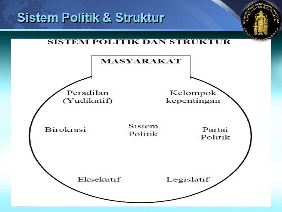 LOGO Sistem Politik & Struktur