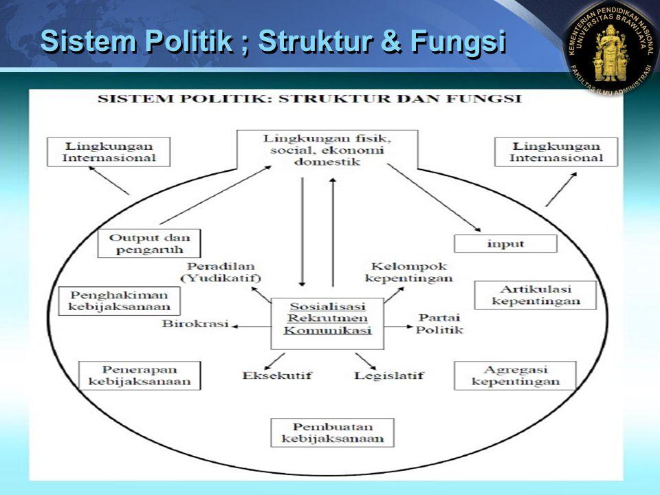 LOGO Sistem Politik ; Struktur & Fungsi