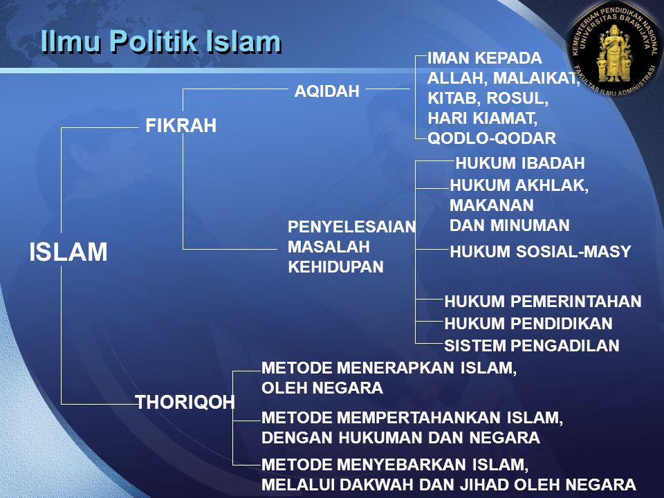 LOGO Ilmu Politik Islam ISLAM FIKRAH THORIQOH IMAN KEPADA ALLAH, MALAIKAT, KITAB, ROSUL, HARI KIAMAT, QODLO-QODAR HUKUM IBADAH HUKUM AKHLAK, MAKANAN D