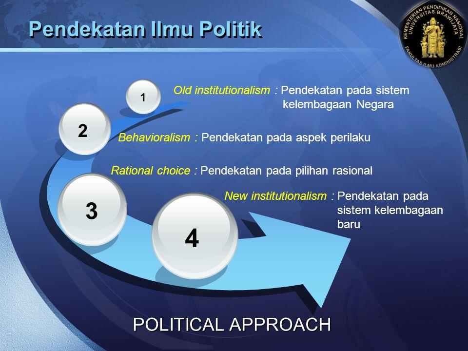 LOGO Pendekatan Ilmu Politik POLITICAL APPROACH 4 3 2 1 Old institutionalism : Pendekatan pada sistem kelembagaan Negara Behavioralism : Pendekatan pa