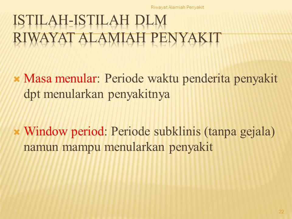  Masa menular: Periode waktu penderita penyakit dpt menularkan penyakitnya  Window period: Periode subklinis (tanpa gejala) namun mampu menularkan penyakit Riwayat Alamiah Penyakit 22