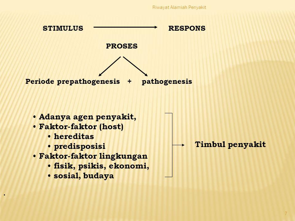 7 STIMULUS RESPONS PROSES Periode prepathogenesis + pathogenesis Adanya agen penyakit, Faktor-faktor (host) hereditas predisposisi Faktor-faktor lingkungan fisik, psikis, ekonomi, sosial, budaya · Timbul penyakit