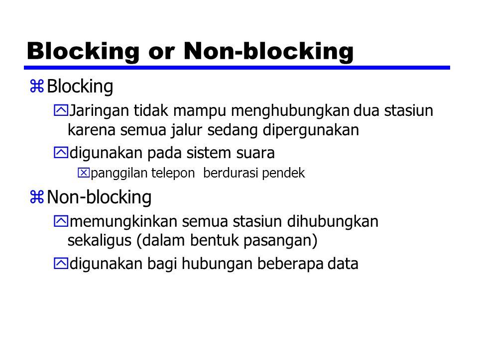 Blocking or Non-blocking zBlocking yJaringan tidak mampu menghubungkan dua stasiun karena semua jalur sedang dipergunakan ydigunakan pada sistem suara