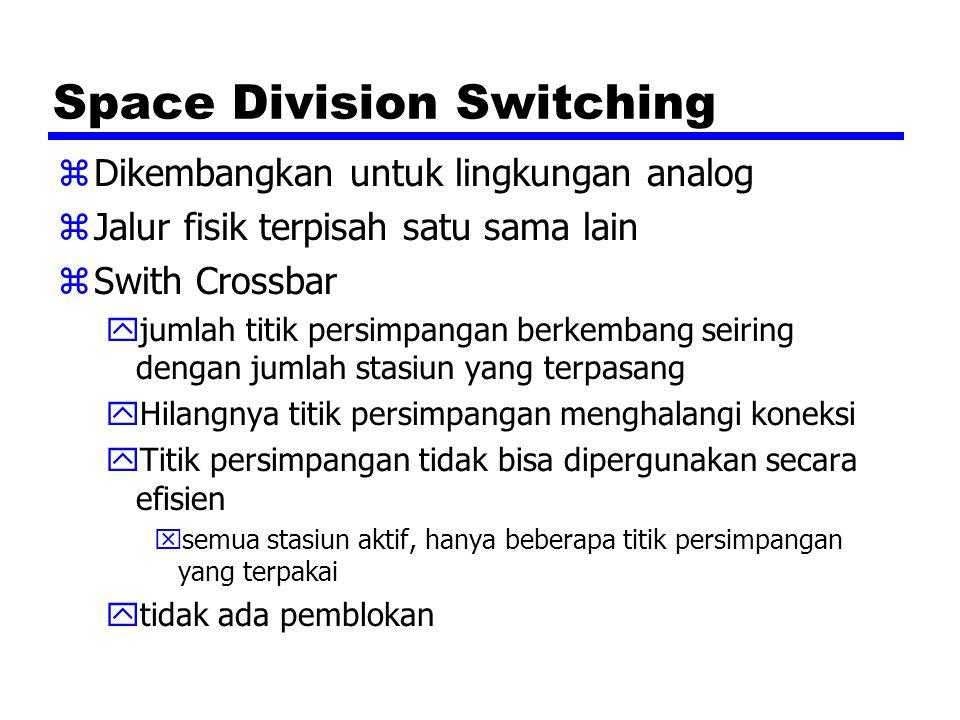 Space Division Switching zDikembangkan untuk lingkungan analog zJalur fisik terpisah satu sama lain zSwith Crossbar yjumlah titik persimpangan berkemb
