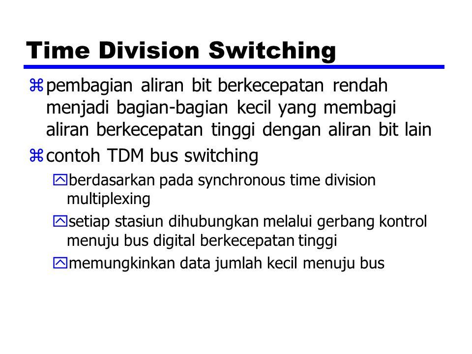 Time Division Switching zpembagian aliran bit berkecepatan rendah menjadi bagian-bagian kecil yang membagi aliran berkecepatan tinggi dengan aliran bi