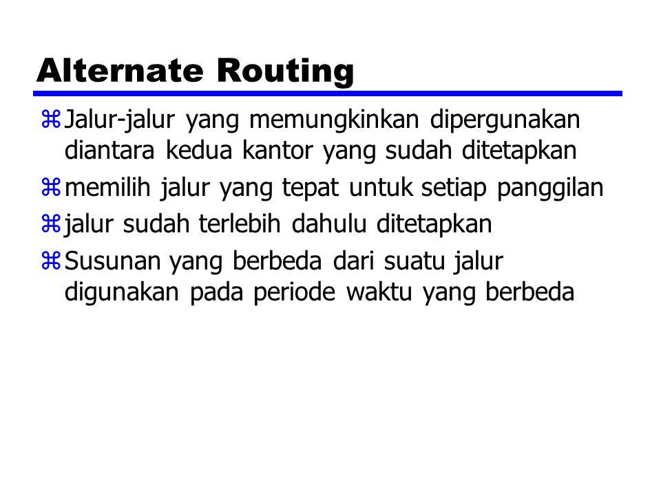 Alternate Routing zJalur-jalur yang memungkinkan dipergunakan diantara kedua kantor yang sudah ditetapkan zmemilih jalur yang tepat untuk setiap pangg