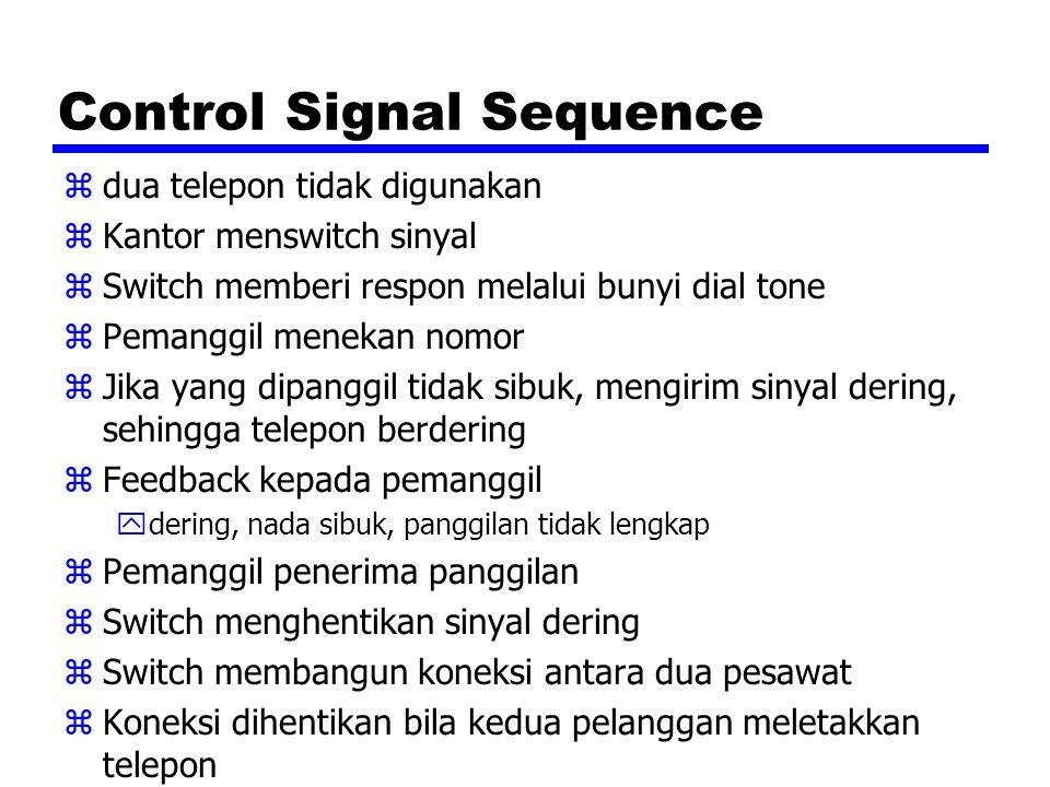 Control Signal Sequence zdua telepon tidak digunakan zKantor menswitch sinyal zSwitch memberi respon melalui bunyi dial tone zPemanggil menekan nomor