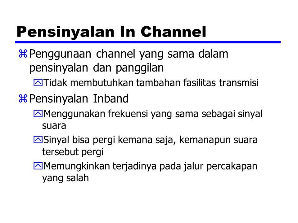 Pensinyalan In Channel zPenggunaan channel yang sama dalam pensinyalan dan panggilan yTidak membutuhkan tambahan fasilitas transmisi zPensinyalan Inba
