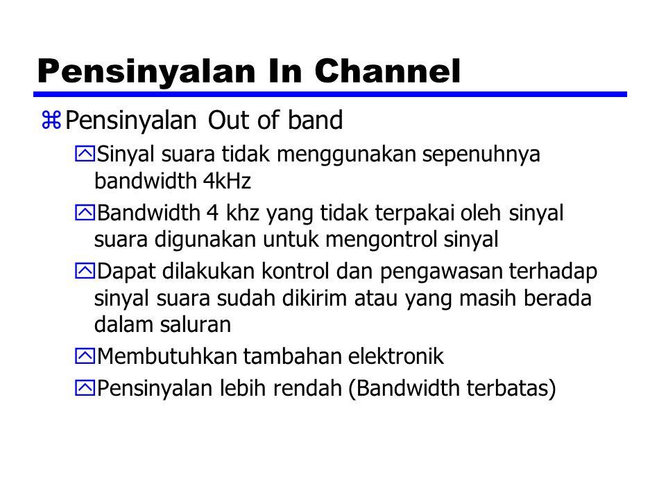 Pensinyalan In Channel zPensinyalan Out of band ySinyal suara tidak menggunakan sepenuhnya bandwidth 4kHz yBandwidth 4 khz yang tidak terpakai oleh si