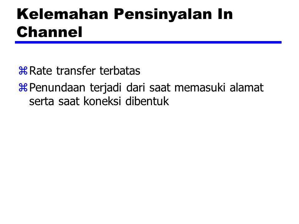 Kelemahan Pensinyalan In Channel zRate transfer terbatas zPenundaan terjadi dari saat memasuki alamat serta saat koneksi dibentuk