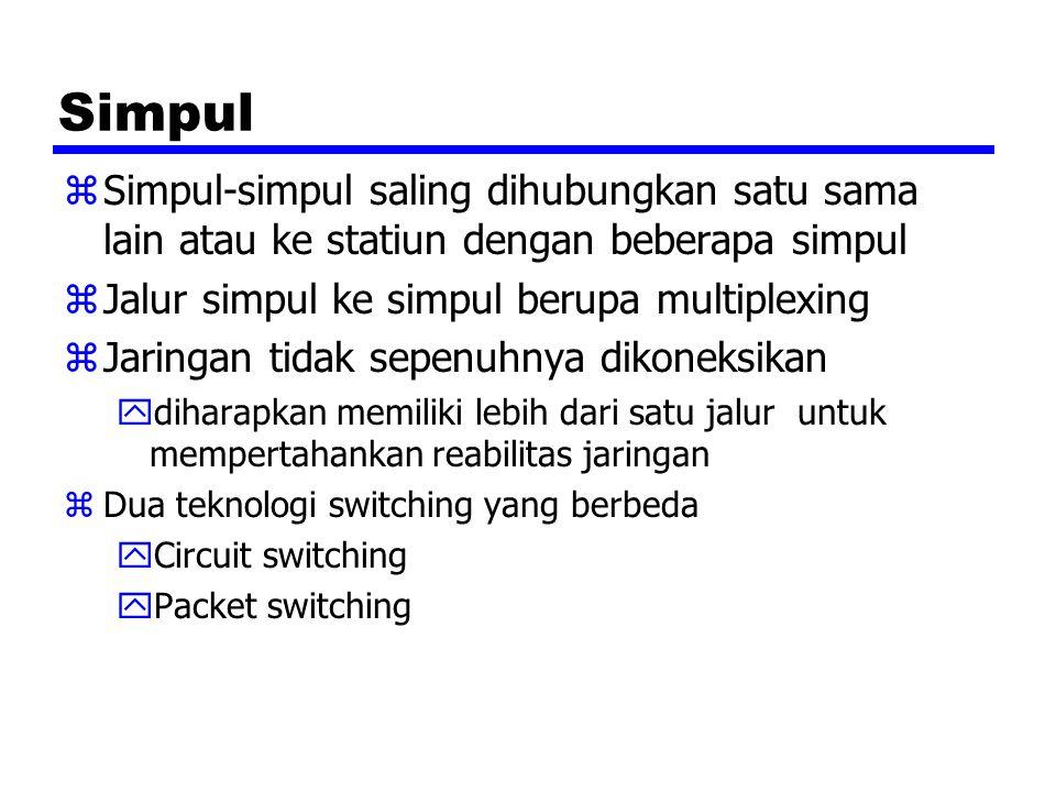 Multistage Switch zjumlah titik persimpangan berkurang zTerdapat lebih dari satu jalur sepanjang jaringan ymeningkatkan reabilitas zSkema kontrol yang lebih kompleks zMemungkinkan pemblokan