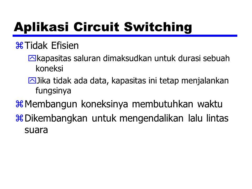 Aplikasi Circuit Switching zTidak Efisien ykapasitas saluran dimaksudkan untuk durasi sebuah koneksi yJika tidak ada data, kapasitas ini tetap menjala