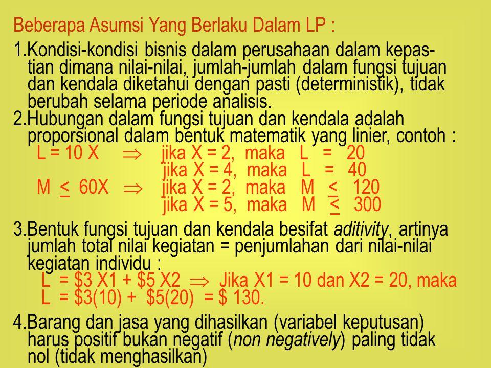 SOLUSI AWAL Merubah persamaan dan pertidaksamaan pada kendala - Untuk tanda Persamaan ( = ) harus ditambah dengan variabel Artifisial (A) - Untuk Pertidaksamaan lebih besar sama dengan ( > ) harus dikurangi variabel surplus (S) dan ditambah variabel Artifisial (A) - Untuk Pertidaksamaan kurang sama dengan ( < ) harus ditambah variabel slack (S) Utk Kendala : P + C = 200  P + C + A 1 = 200 P < 80  P + S 1 = 80 C > 60  C  S 2 + A 2 = 60 Metode Simplek / Minimasi